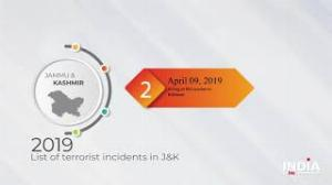 This is a list of terrorist incidents in kashmir 2019.