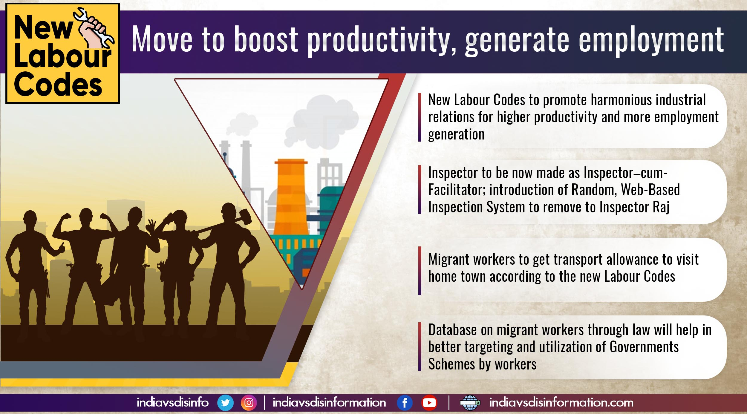Lok Sabhaは、労働者の福祉のために3つの革新的な労働法を可決しました