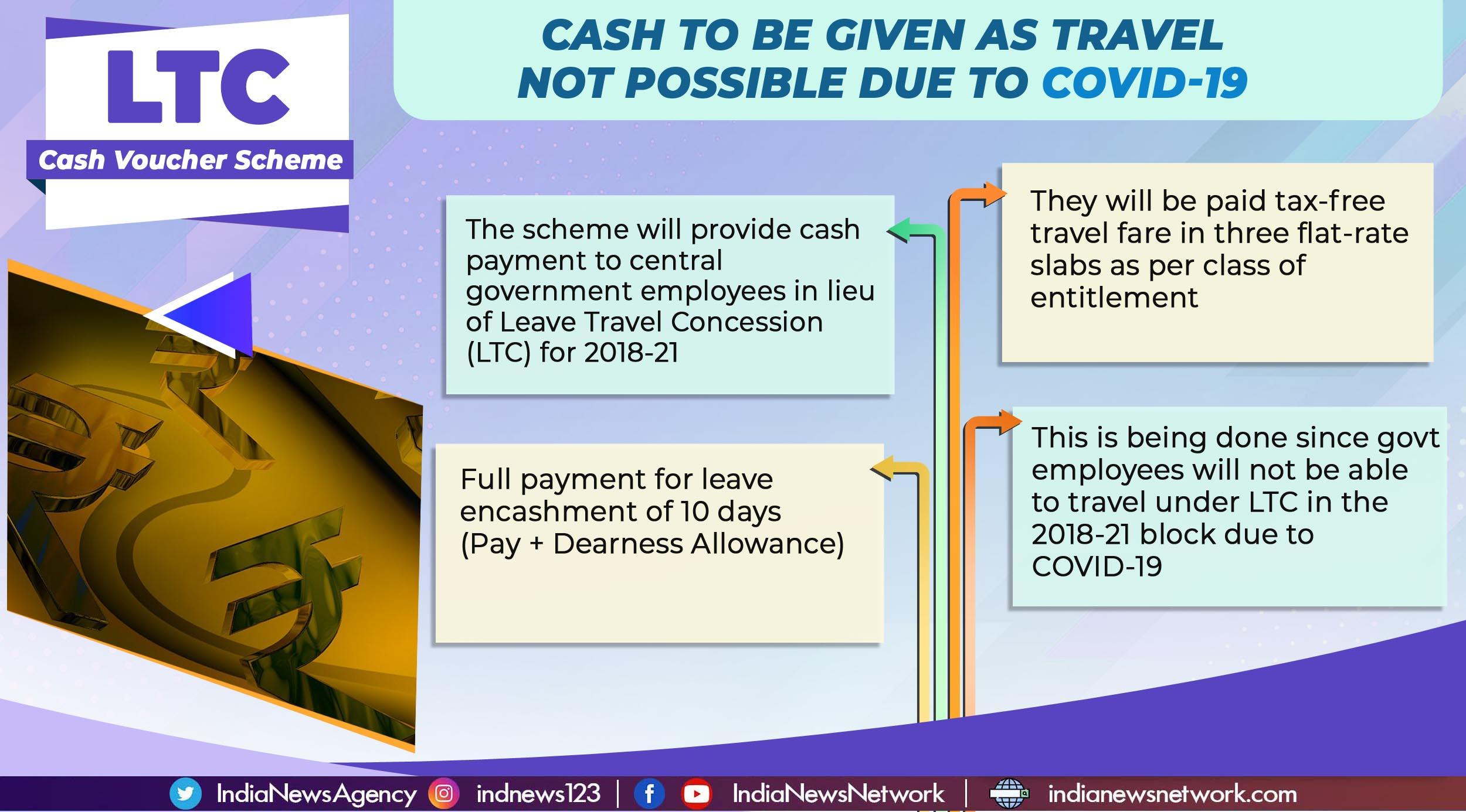 LTC Cash Voucher Scheme: How Modi govt plans to spur consumer demand