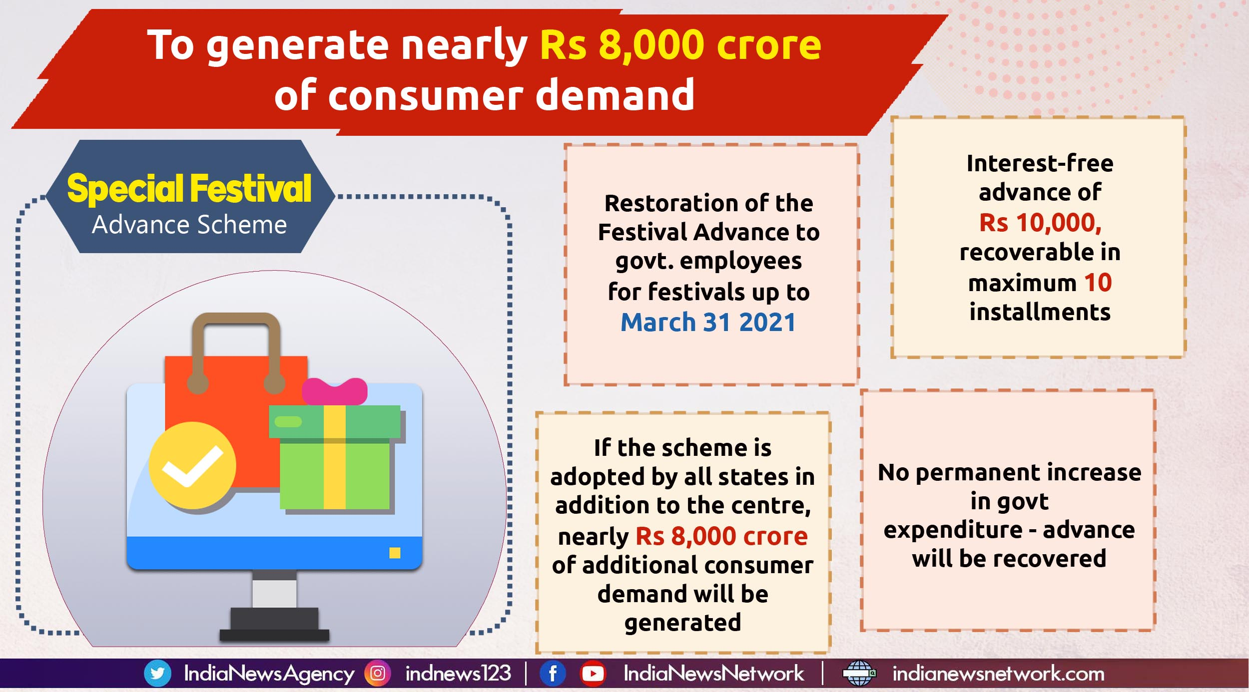 What the festival advance scheme for govt employees is all about