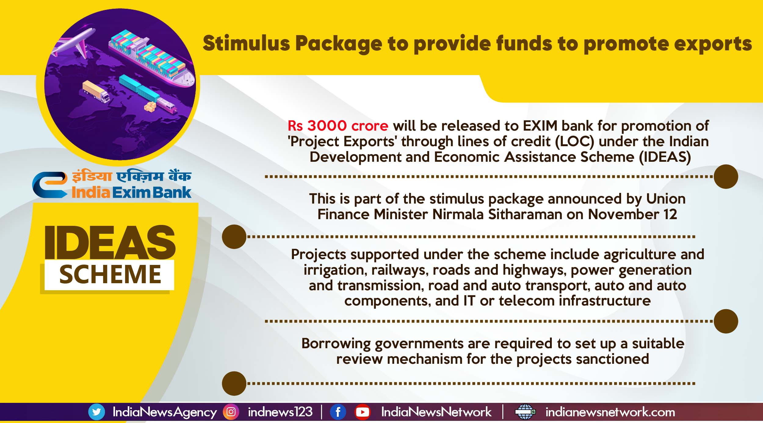 EXIM Bank to get Rs 3,000 crore to promote 'Project Exports' under IDEAS scheme