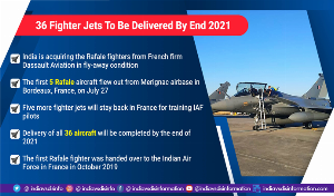 Rafale jets to add more firepower to Indian Air Force
