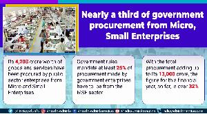 Govt enterprises give shape to PM Modi's Vocal for Local call