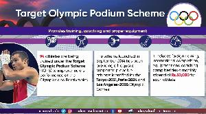 94 athletes being trained under Target Olympic Podium Scheme (TOPS)